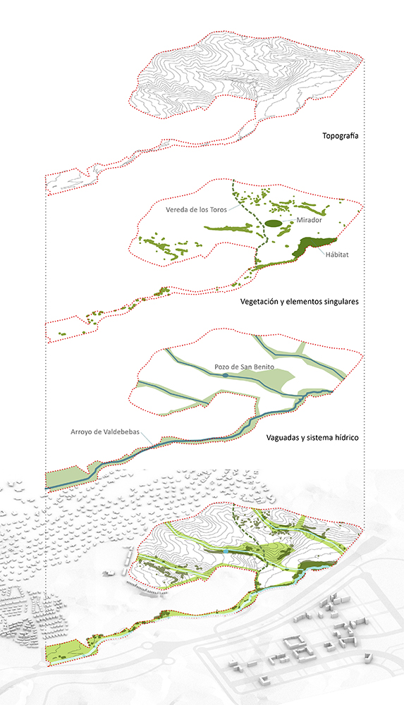 Figura 2. Inventario del lugar