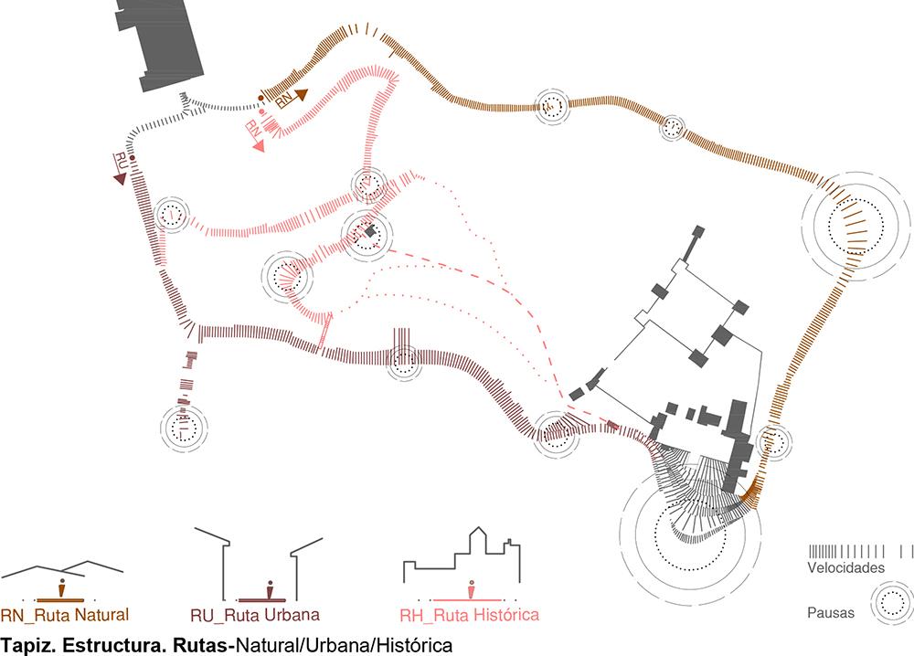 Figura 3. Planta general. Esquema. Rutas (Natural, Urbana e Histórica) y velocidades de recorrido