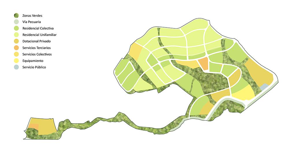 Figura 3. Usos del suelo