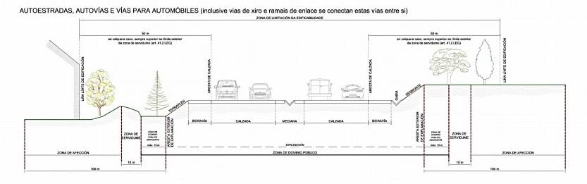 Figura 7. Ejemplo de gráfico contenido en el anexo V, en el que se detallan afecciones de la Red de Carreteras Autonómicas de Galicia (RAEGA).