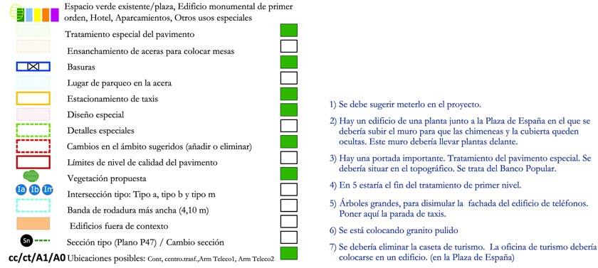 Fig. 7 La leyenda de la Ficha d Por último, mediante comentarios escritos, vamos fijando ideas que han de ir con-formando el contenido del diseño final.  Fig. 8 Los comentarios de la ficha d del tramo 05