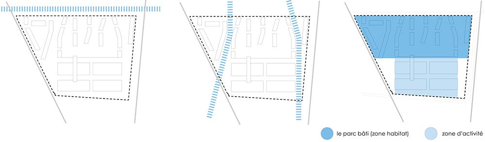 Figure 10, 11 et 12: Avenue Parc (gauche), Pénétrantes (centre), Affectations (droit)