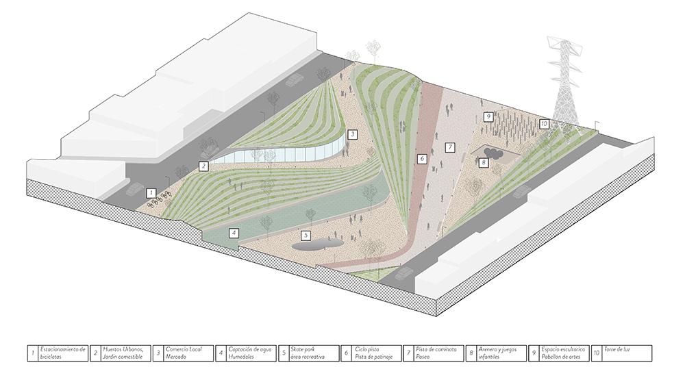 Figura 10. Diagrama axonométrico del parque y su programa arquitectónico