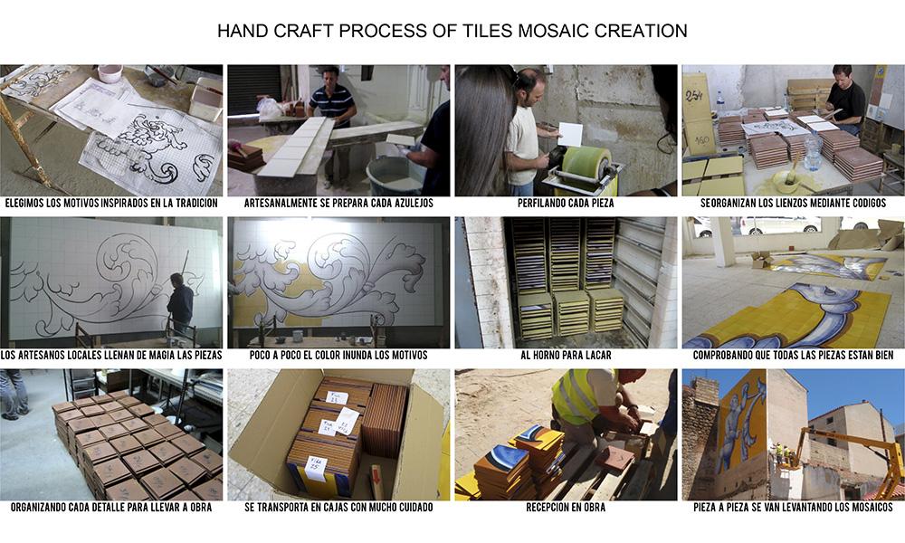 Figura 10: Proceso de trabajo junto con artesanos locales para la creación y puesta en obra de los mosaicos.