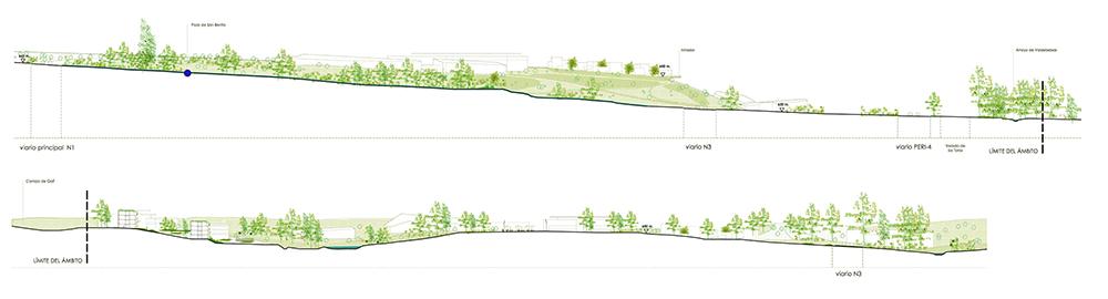 Figura 11. Adaptación a los perfiles del terreno