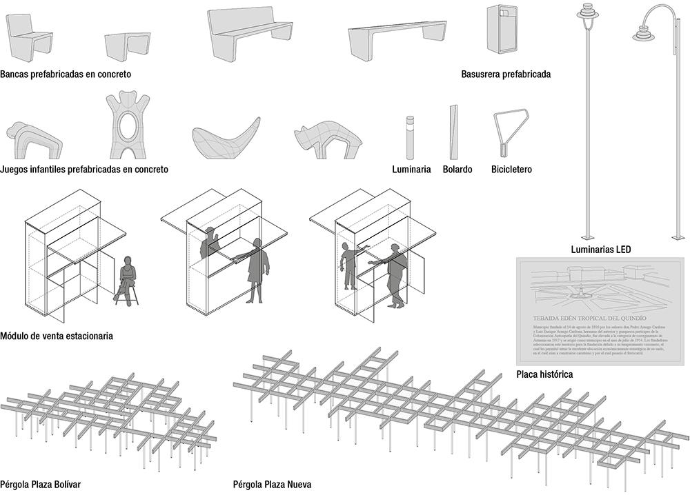 Figura 13. Ilustración selección de mobiliario propuesto.