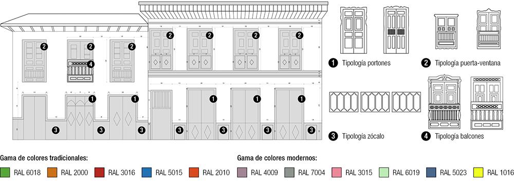 Figura 14. Ilustración investigación fachada quindiana.