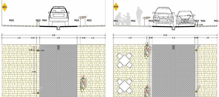 Fig 11 Sección tipo en las calles de tráfico restringido (sólo en la fase 1)  Fig 12 Sección tipo en las calles con aceras ensancha-das (sólo en la fase 1)