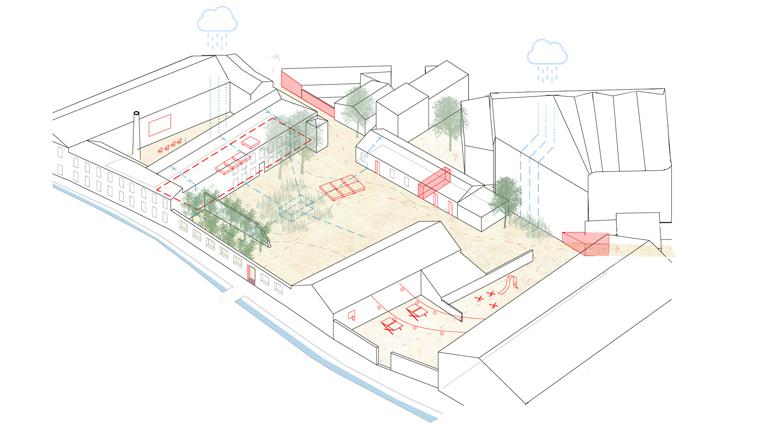 Figura 14: El patio de la fábrica: Nodos de activación urbana. Núcleos autosuficientes.