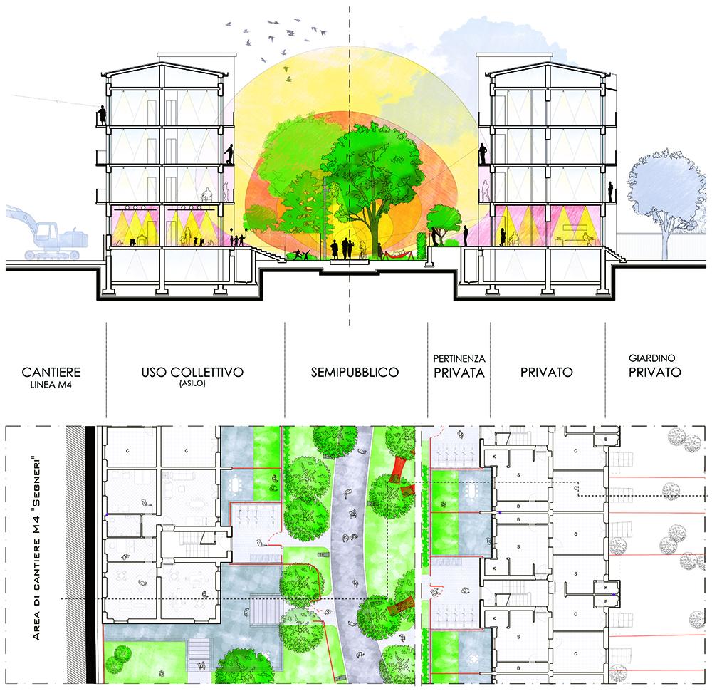 Figura 17. Sección por el patio, mostrando los nuevos espacios de acceso.