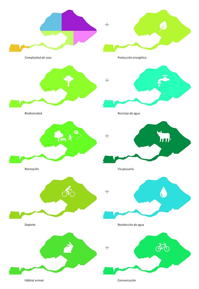 Figura 17. Estrategias de sostenibilidad