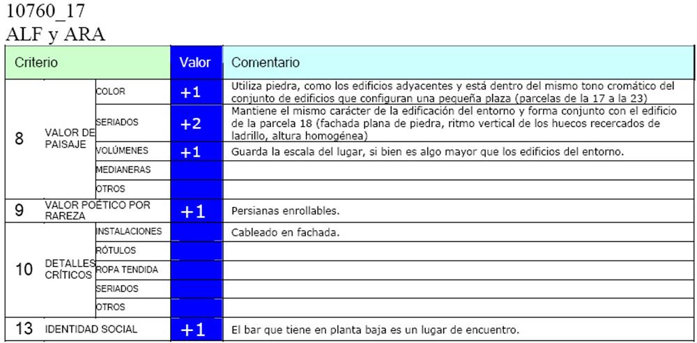 Figura 18. Ejemplo de ficha de valoración de Parcela.