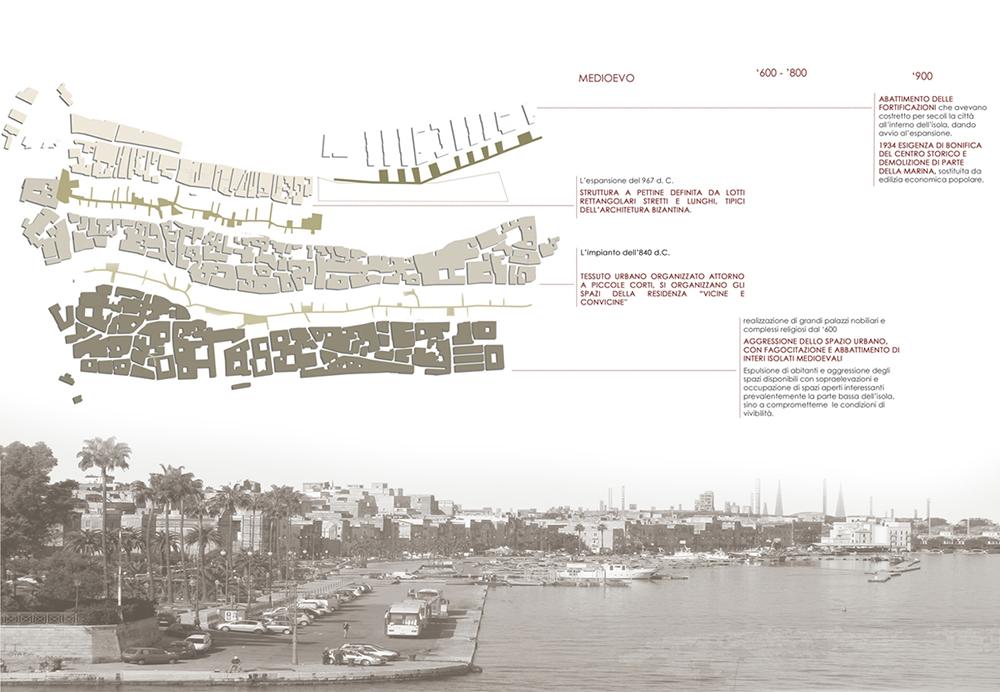 Figura 2. Morfología histórica del tejido urbano.