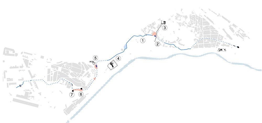 Figura 8: Conexiones longitudinales (1. Puente de La Vaca; 2. Torrente Tapioles; 3. Granja Ritz; 4. Estación de bombeo del Besòs; 5. Casa de las Aguas de Trinitat Vella; 6. La Foradada; 7. Masía de Ca l'Oller)