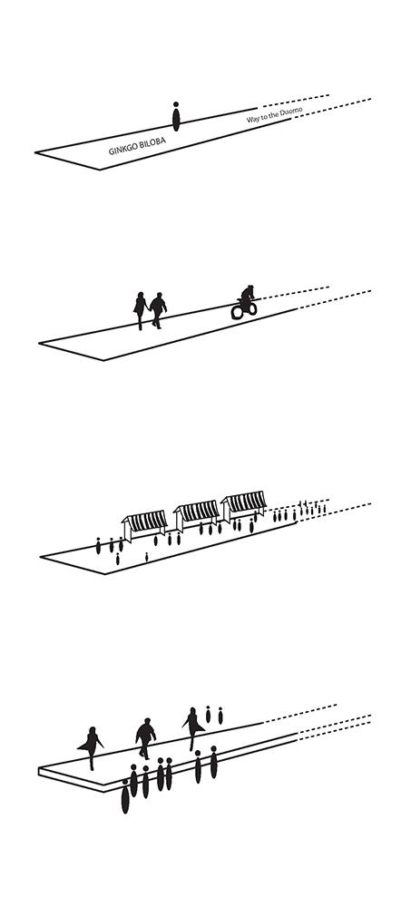 Figura 2. Herramientas del proyecto: caminos, espacios y círculos. ©Inside Outside.