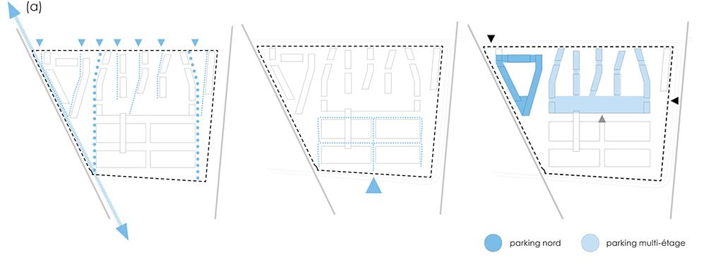 Figures 34, 35 et 36: Schéma accès aux logements (gauche), Schémas accès aux activités (centre), Schémas parking (droite)