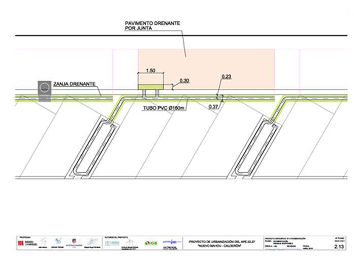 Figura 27. Detalle de conducción de aguas a los alcorques entre aparcamientos