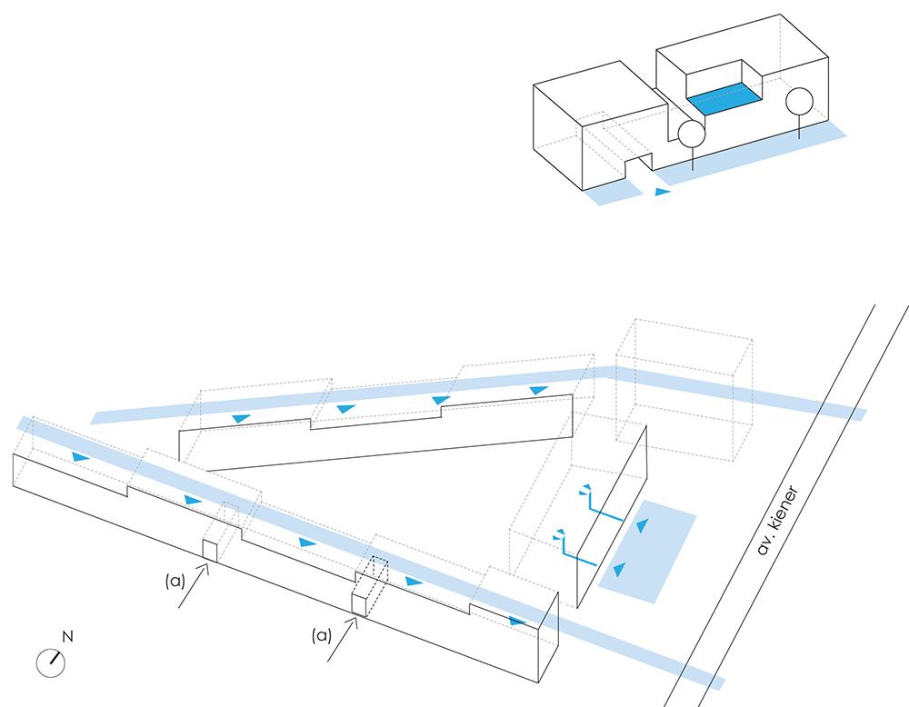 Figure 42: Schéma typologies secteur B