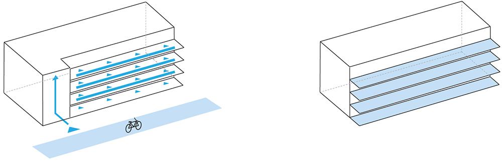 Figure 44: Schéma typologies secteur C2
