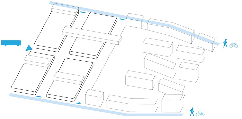 Figure 46: Schéma typologies secteur E1