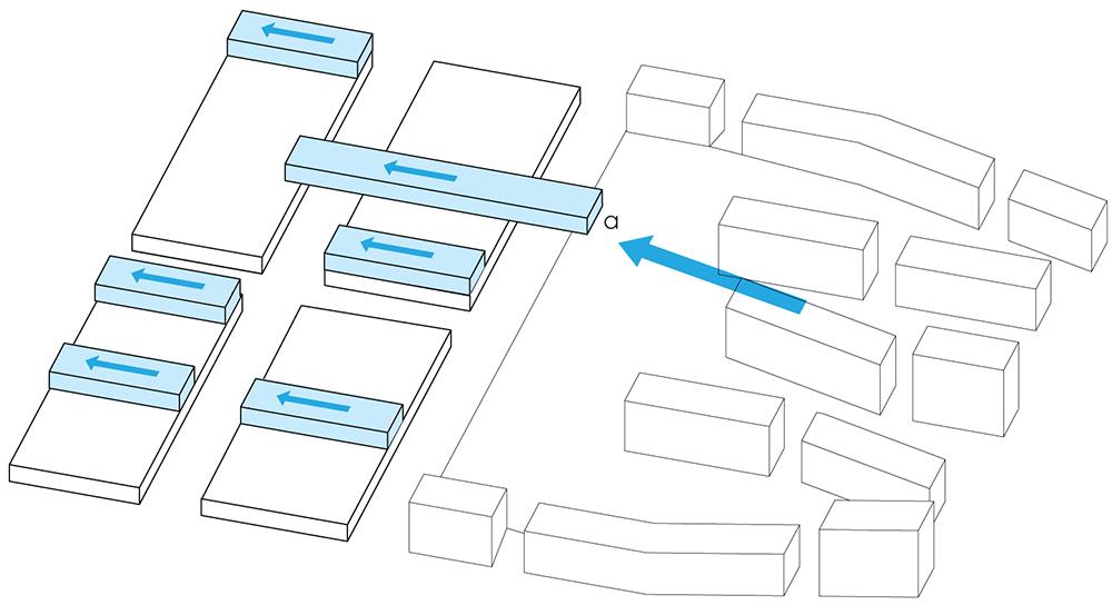 Figure 47: Schéma typologies secteur E2