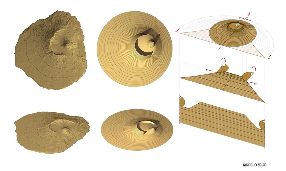 Figura 4. Topografía de la Isla de Fogo y modelo de reinterpretación tridimensional de la isla de Fogo. (izquierda) Figura 5. Modelo de reinterpretación de geometría polar en base a la altitud sobre el nivel del mar y el sistema de barrancos. (derecha)