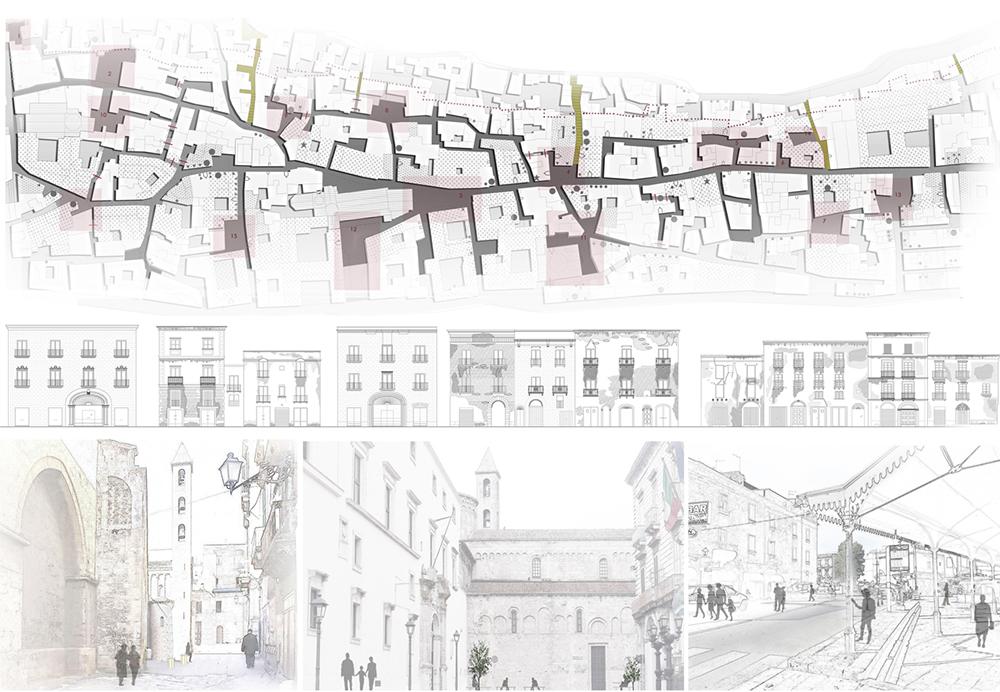 Figura 4. Caracterización de los principales ensanchamientos y espacios libres situados a lo largo del eje portante de la estructura arquitectónica, y análisis de su calidad arquitectónica.