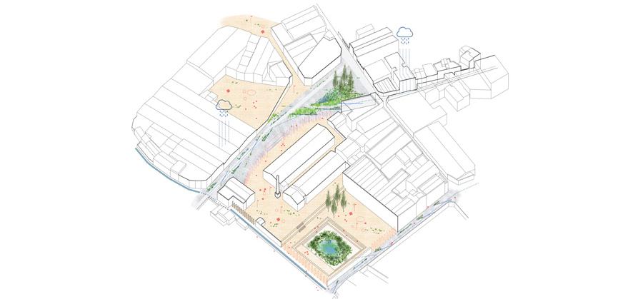 Figura 5: Red de espacios urbanos permeables.