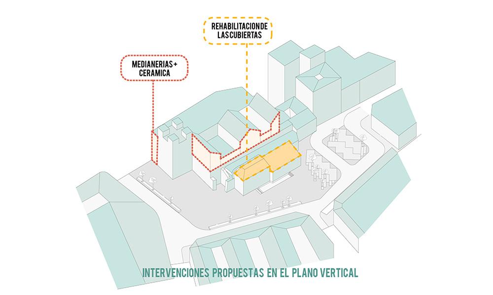 Figura 7: Intervenciones propuestas en el plano vertical.