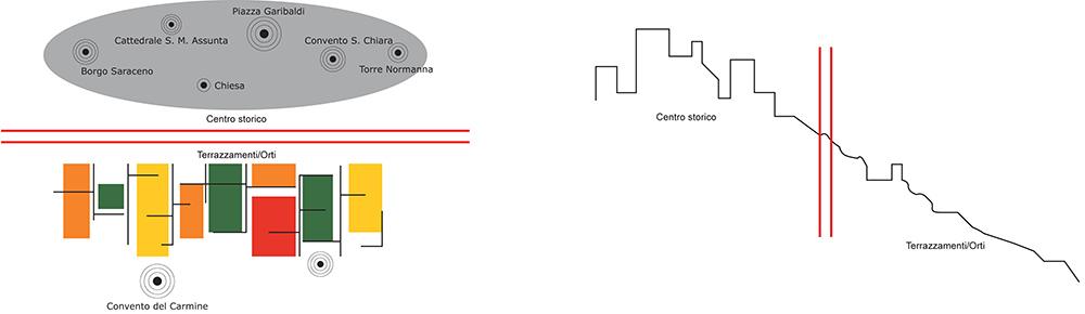 Figura 7. Ideogramas de estudio.