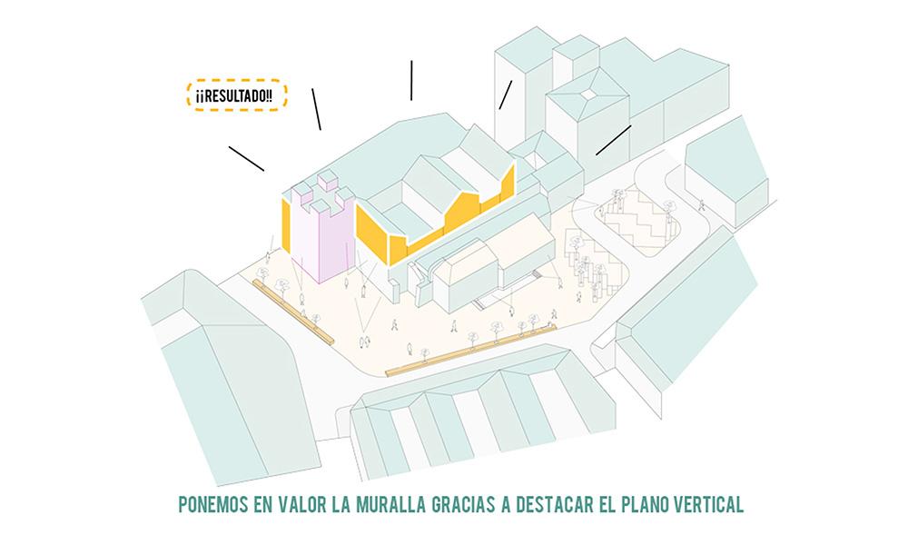 Figura 9: Resultado buscado con la estrategia del proyecto.