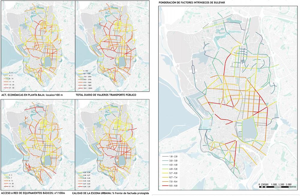 Figura 10. Variables y ponderación de la idoneidad peatonal