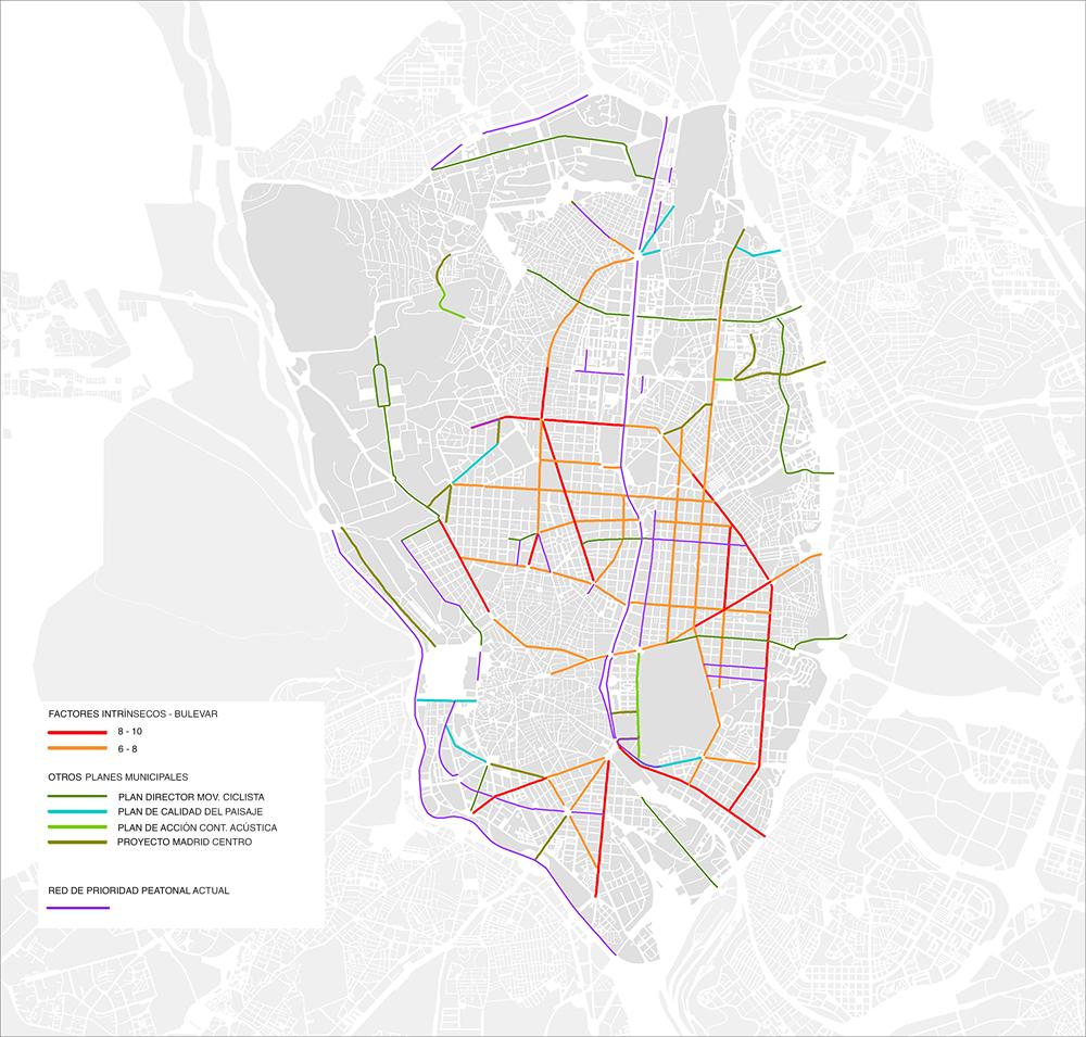Figura 11. Coordinación con otros planes municipales