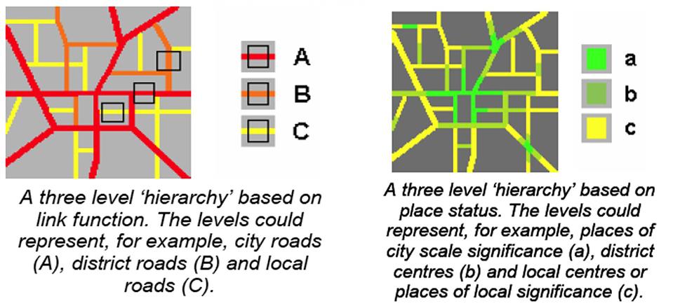 """Figura 8. Jeraquización de las calles como """"conexiones"""" (tráfico) y como """"lugares"""" (comercio, etc.). Fuente: «ARTISTS» Arterial Streets EU RTD project, 2008"""