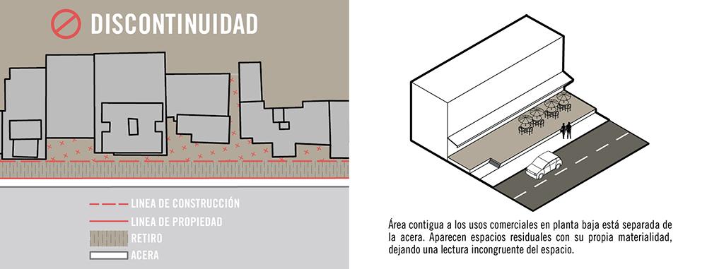 Figura 13. Configuración de la calle en la zona de intervención. Infografía realizada por Forzacreativa.