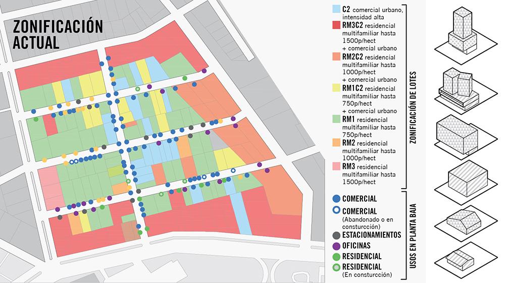 Figura 14. Relación entre la zonificación y los usos en planta baja. Diagramas de tipologías arquitectónicas encontradas en el área. Infografía realizada por Forzacreativa.