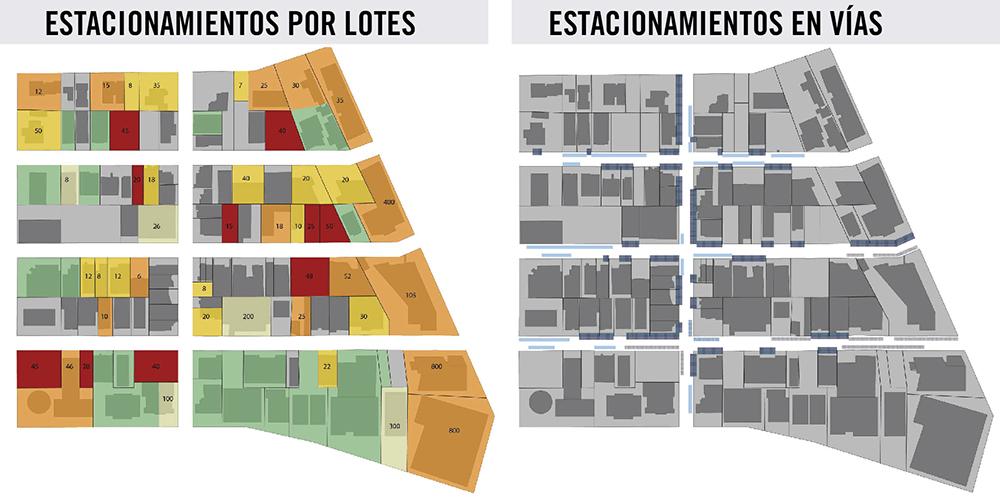 Figura 15. Estudio de estacionamientos para el área de intervención. Plazas dentro de lotificaciones y en vías vehiculares.