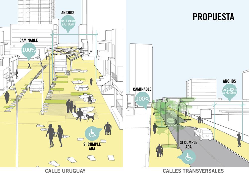 Figura 20. Vista de la propuesta para Calle Uruguay y sus calles transversales, calle 47, 48 y 49 Bella Vista. Infografías realizadas por Forzacreativa.