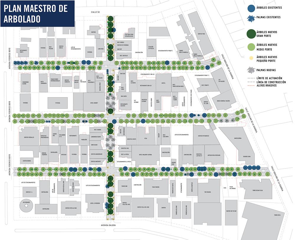 Figura 21. Plan maestro de arborización para el proyecto. Se conserva vegetación existente y se plantean especies distintas para cada calle.