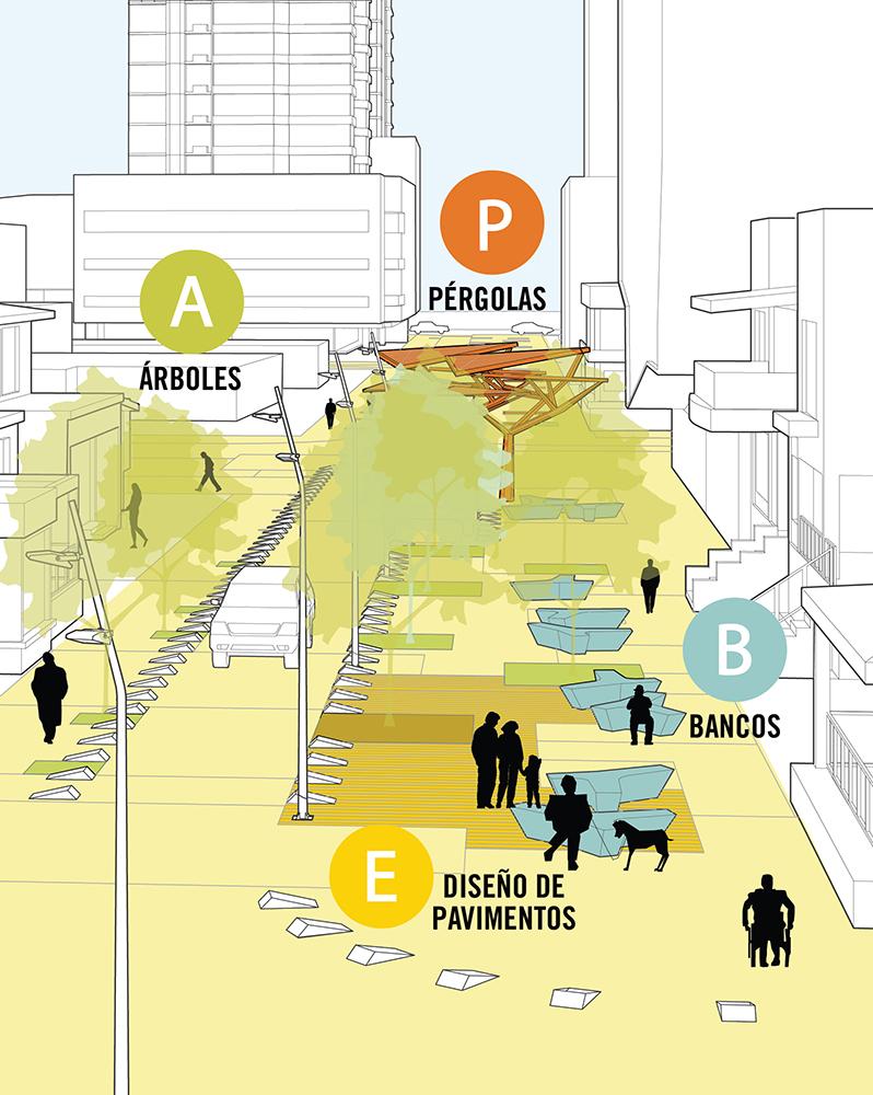 Figura 24. Infografía muestra los elementos de diseño de la propuesta. Realizada por Forzacreativa.