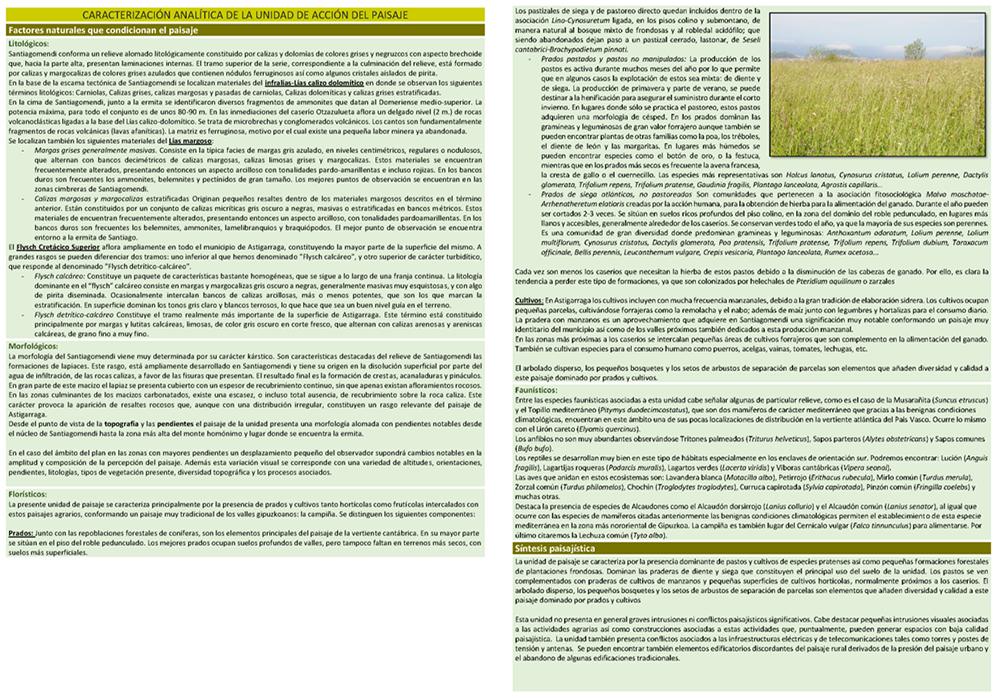 Figura 16: Ficha de Unidades y componentes del paisaje. Elaboración propia ARAUDI SLP