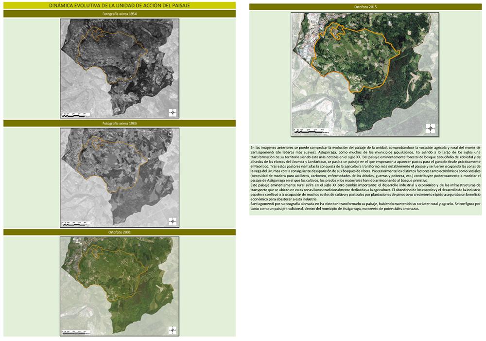 Figura 17: Ficha de Unidades y componentes del paisaje. Elaboración propia ARAUDI SLP