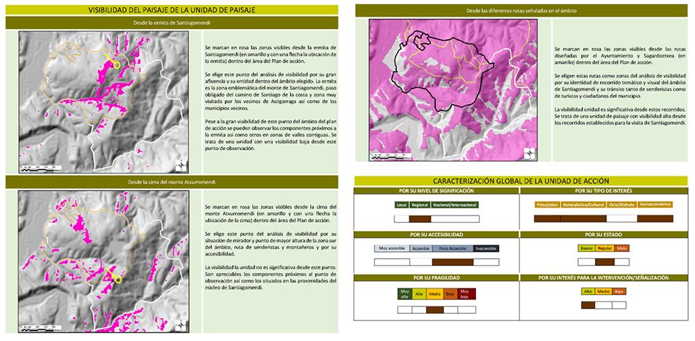 Figura 18: Ficha de Unidades y componentes del paisaje. Elaboración propia ARAUDI SLP