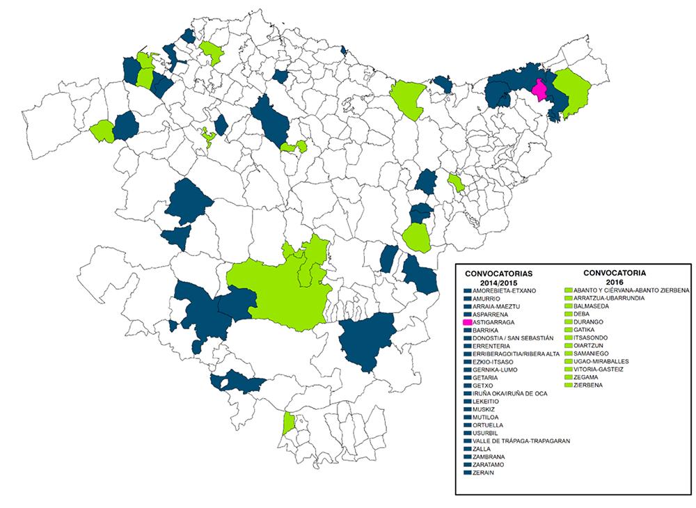 Figura 3. Planes de Acción del paisaje subvencionados por Gobierno Vasco para su redacción en 2014-2015-2016. Elaboración propia ARAUDI SLP