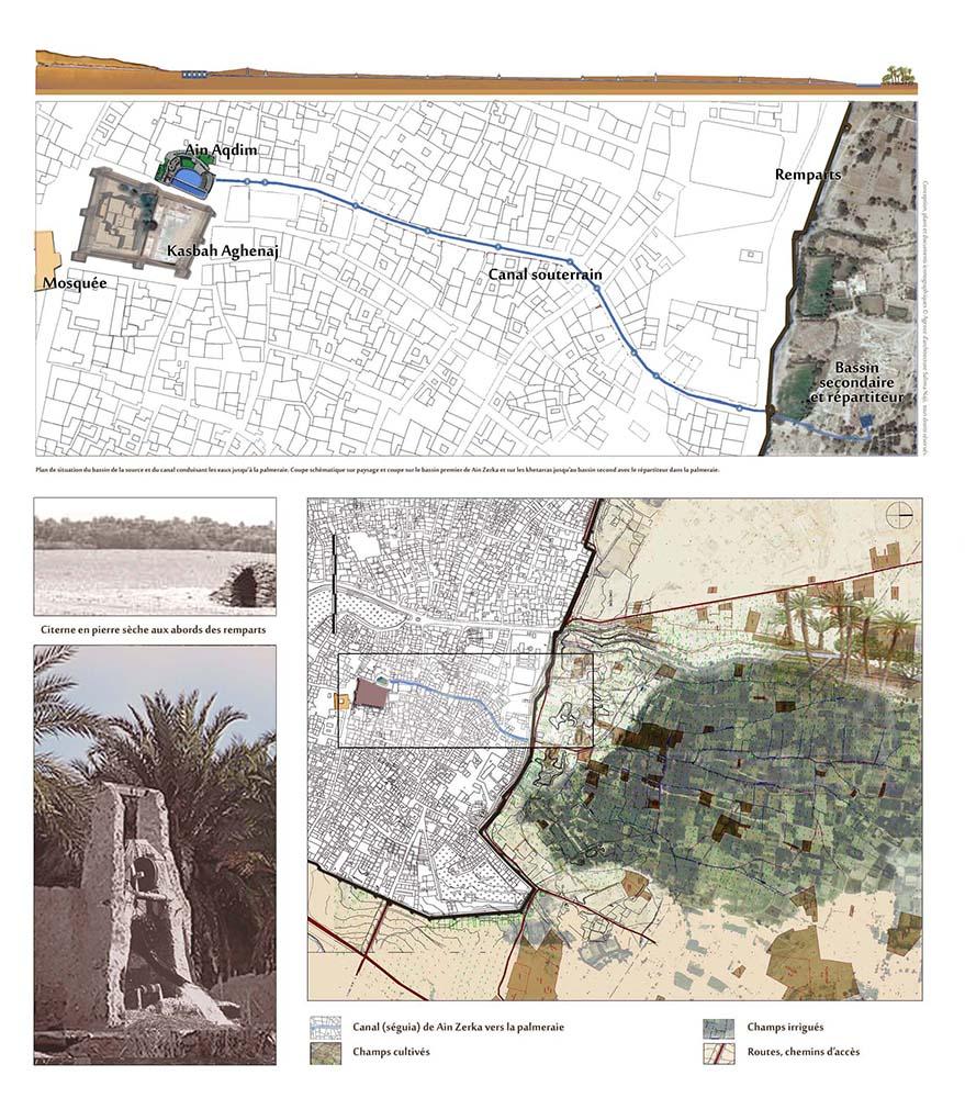 Figure 4 : Situation du projet Ain Aqdim (la source originelle) dans la médina en relation avec la palmeraie, extérieure, les puits et citernes gravitant autour du site.