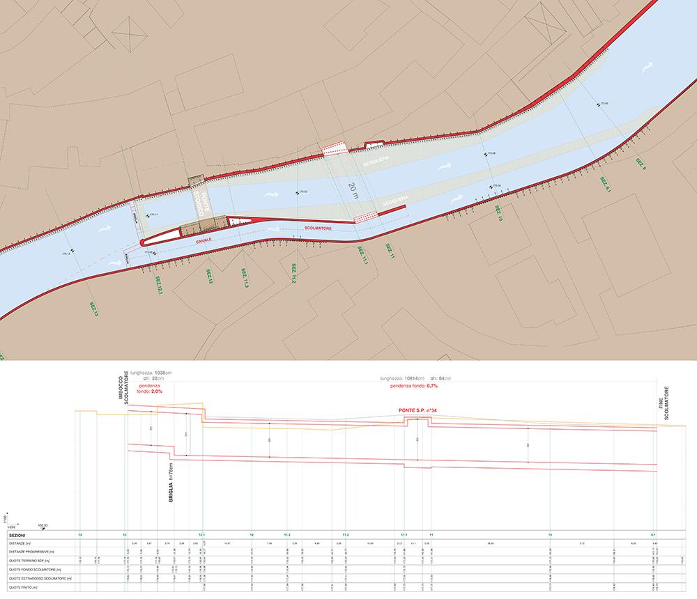 Figura 10. Planimetría de las obras hidráulicas y perfil del canal de alivio proyectado.