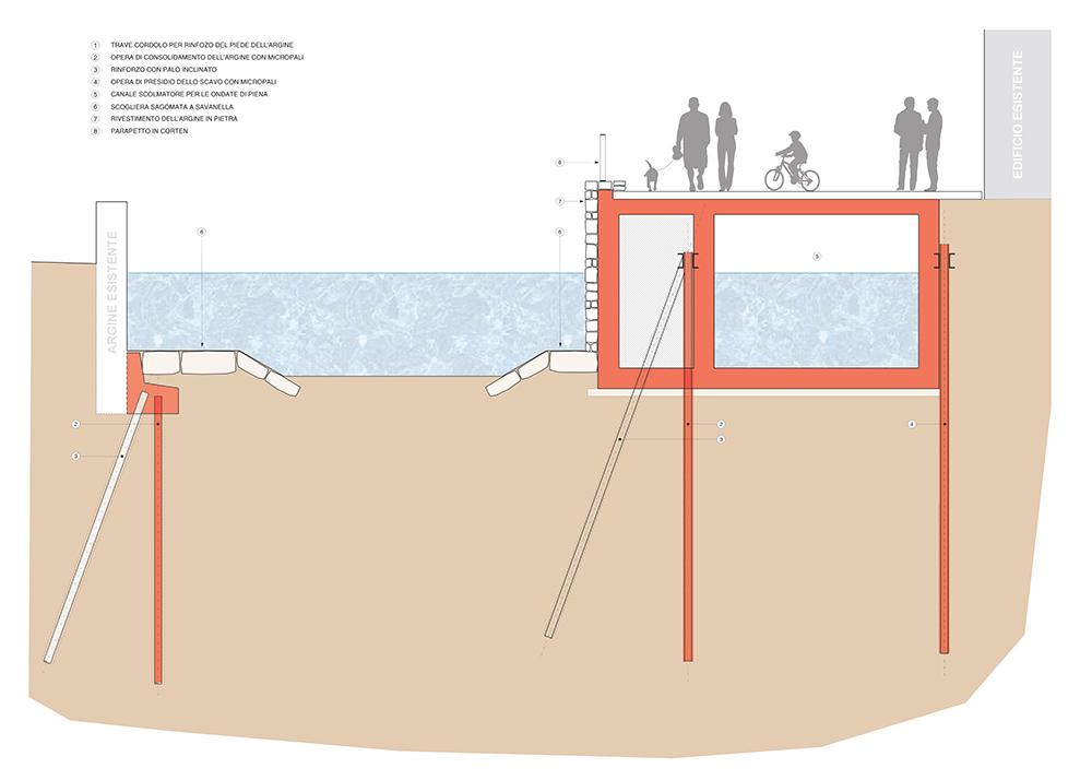 Figuras 11 y 12. A la izquierda, sección del primer tramo del canal de alivio y a la derecha, tramo en voladizo.