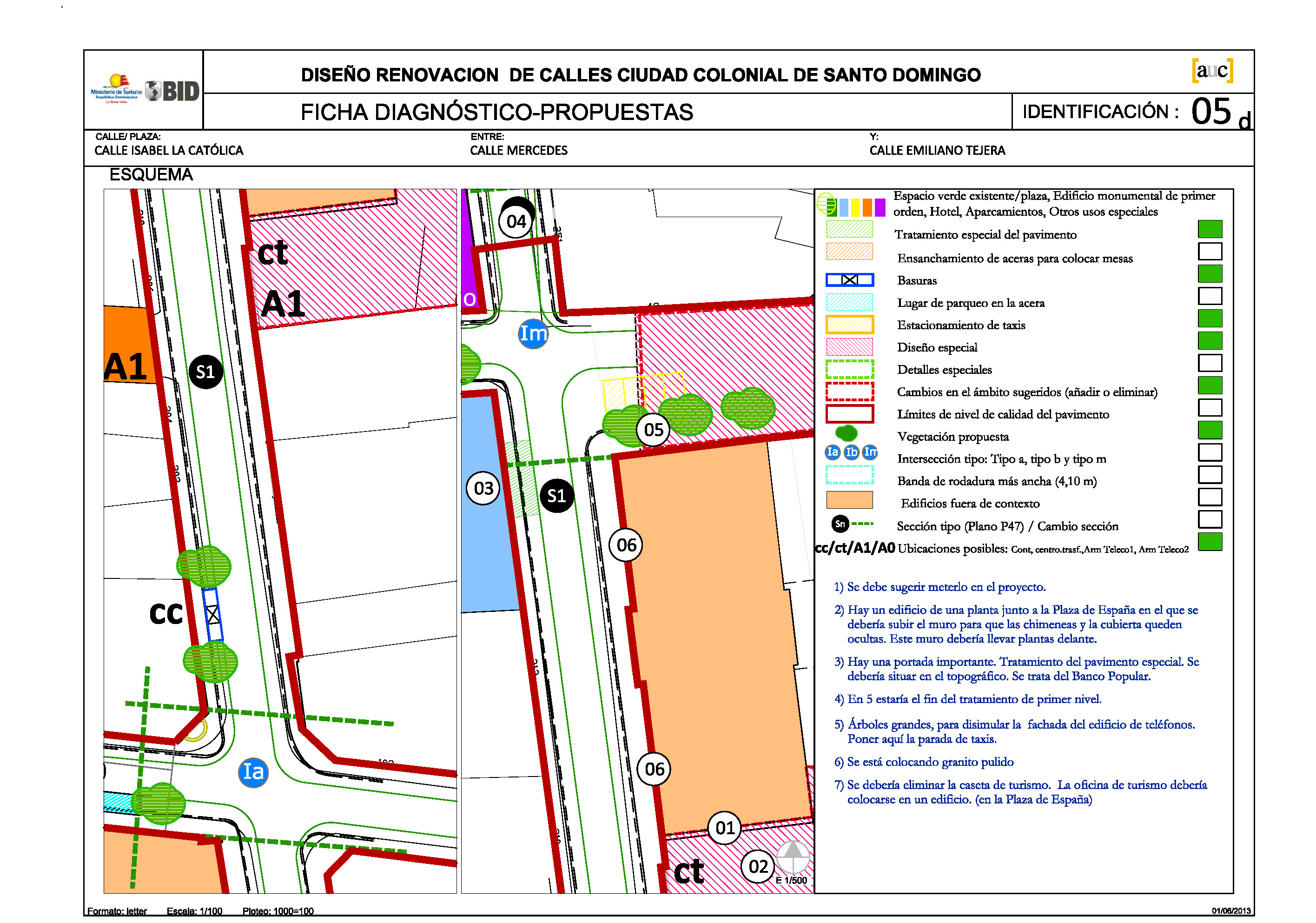 Proyecto De Mejora De Las Calles Priorizadas De