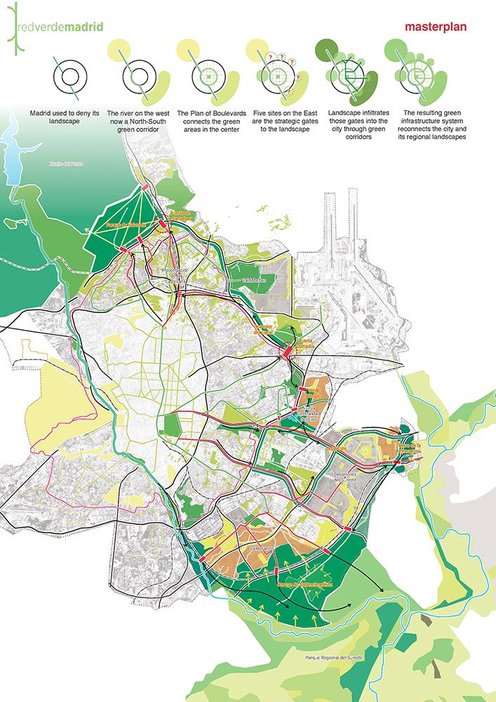 Figura 4: Estrategia de Infraestructura Verde Urbana de Madrid. (Sanz, V; 2014).