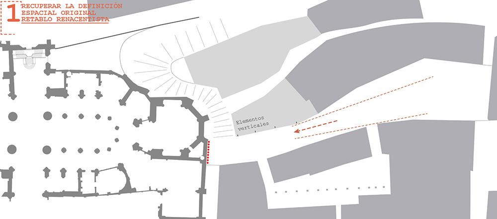 Figura6: Esquema en planta con la localización de la pespectiva hacia la fachada-retablo de la catedral.
